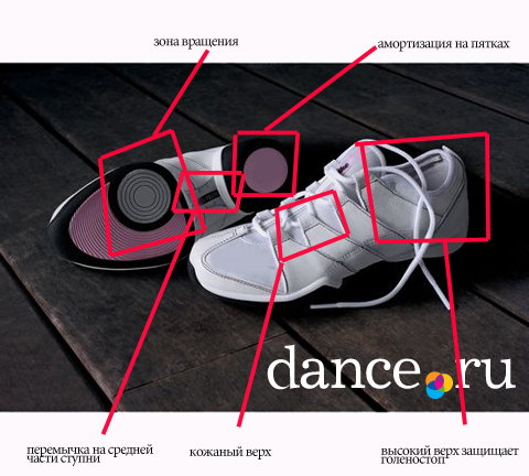 fe5ac8dd5 Как выбрать обувь для танцев: street-dance+фитнес+аэробика